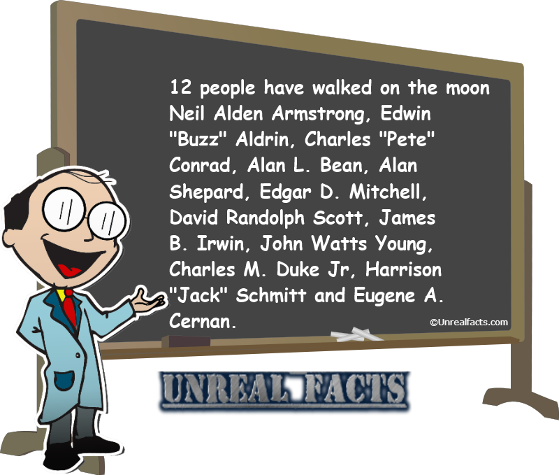 how many people walked on the moon
