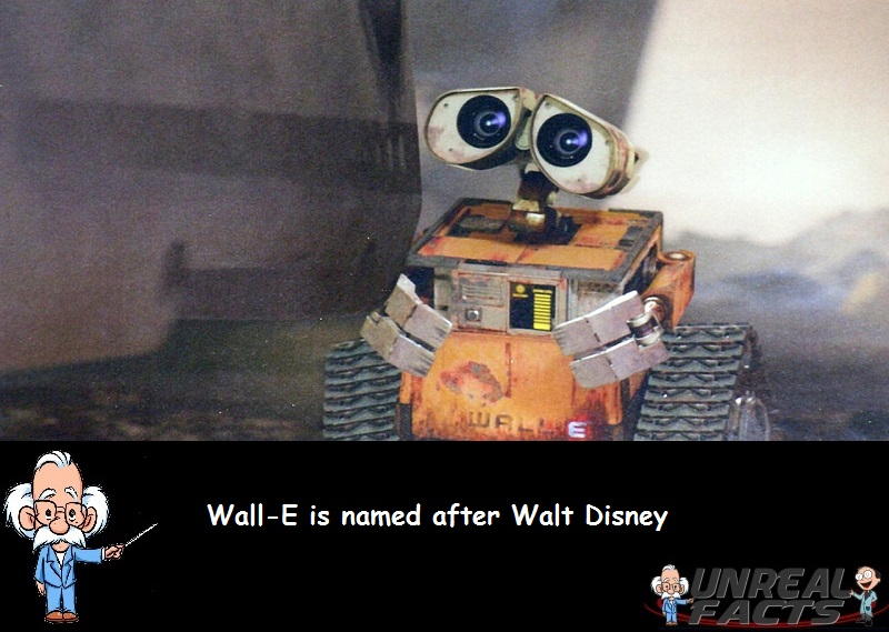who is wall e named after